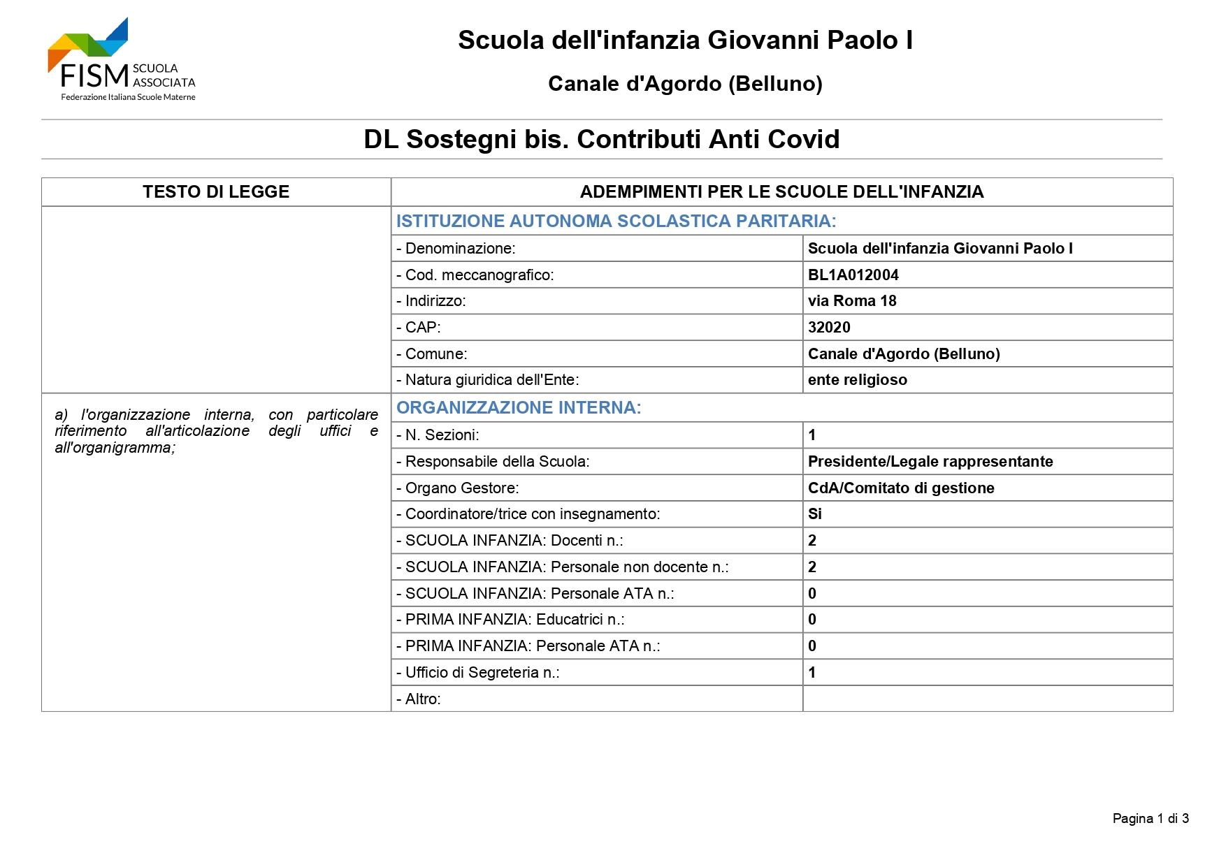 dlsostegnibis_BL1A012004_page-0001